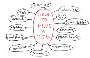 Tips for Measuring Job Search Success